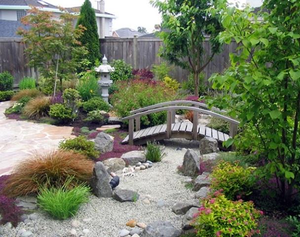 All About Zen Gardens | The Art of Zen Gardens in Zen Buddhism on Zen Backyard Ideas id=27475