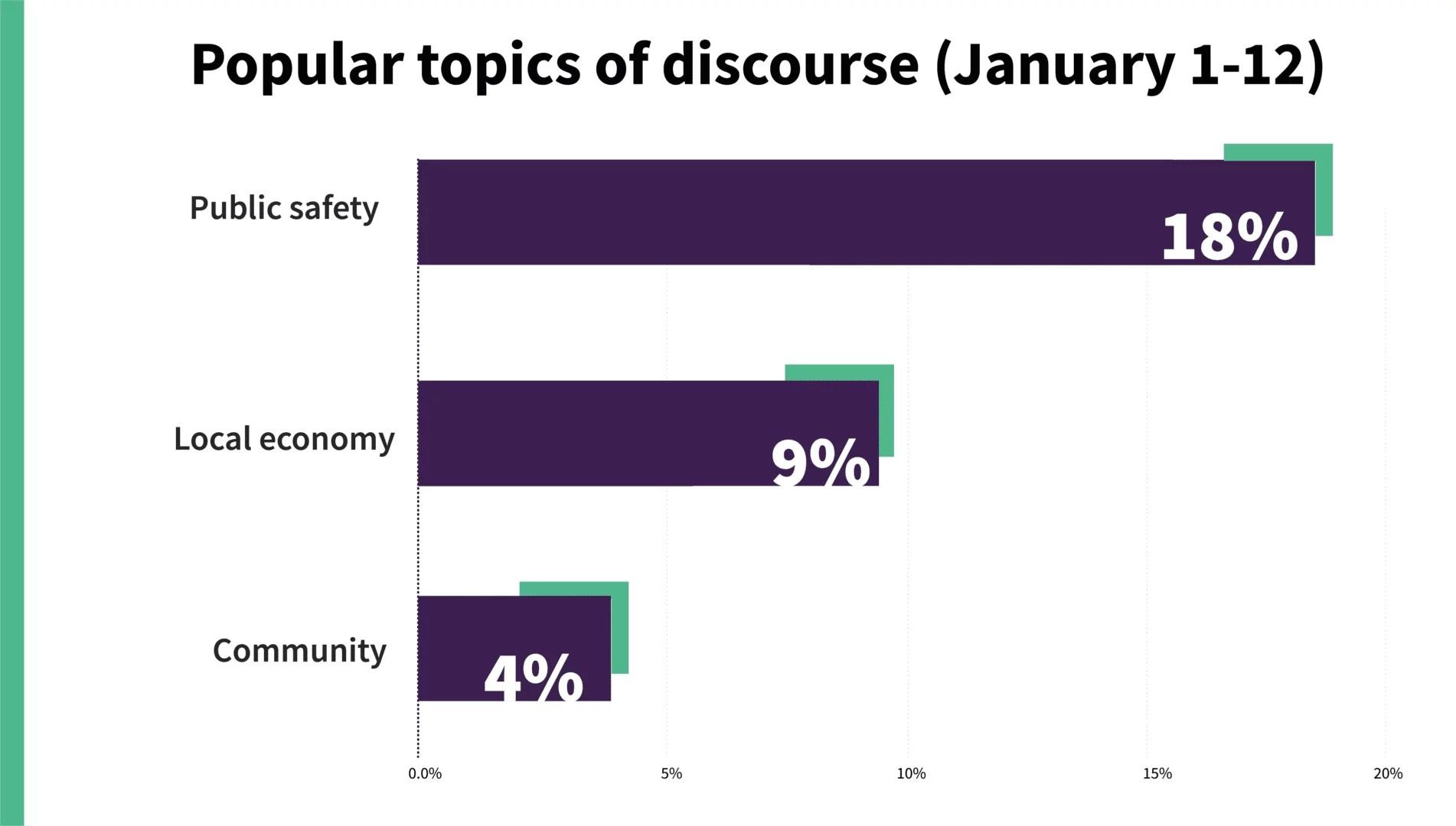 january discourse