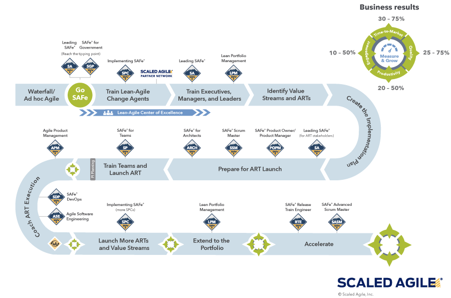 Implementation-Roadmap_no-title-5.0