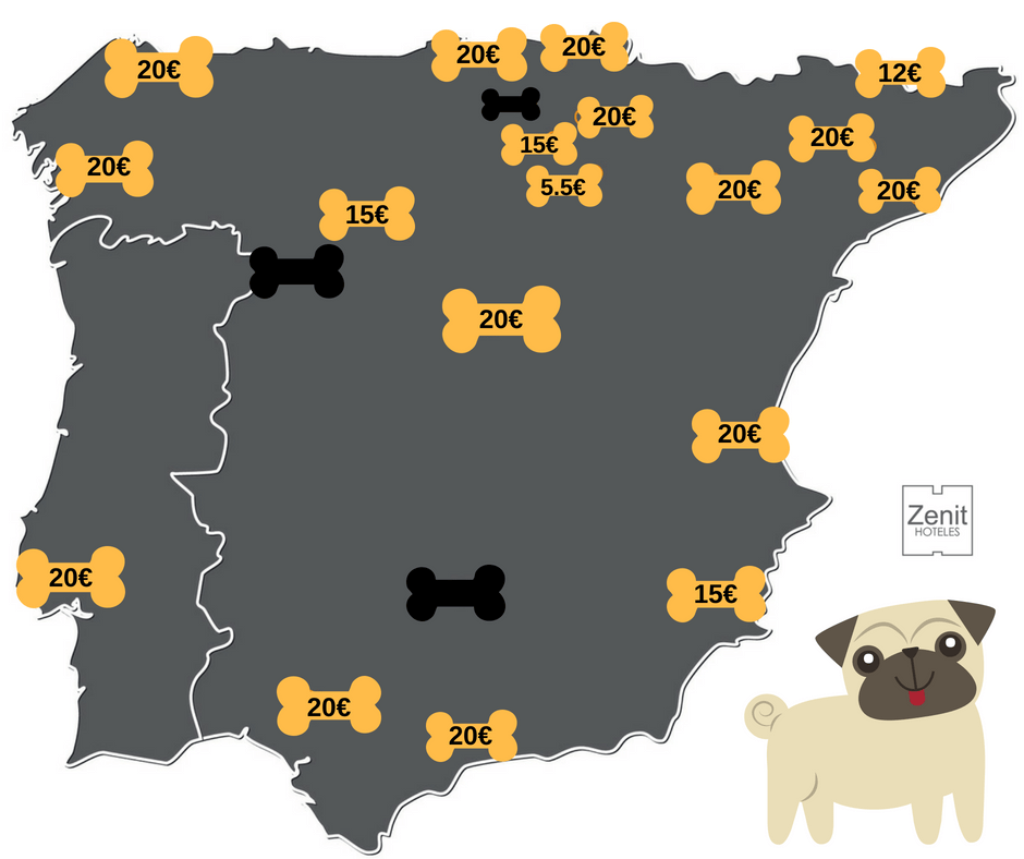Mapa suplementos pet friendly