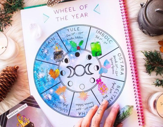 Wheel of the Year page by Zenned Out