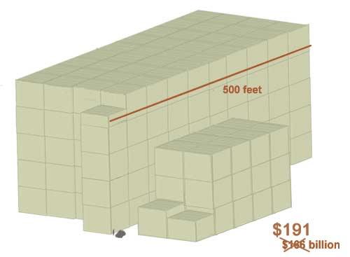 700billion-b