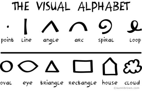visual-alphabet