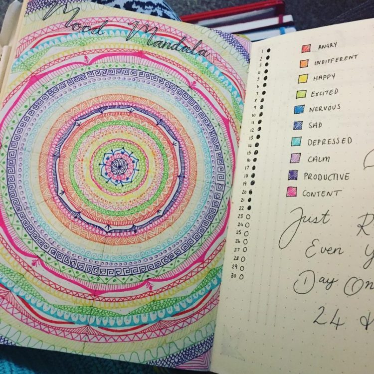 bullet journal page ideas, bullet journal weekly spread, Tons of bullet journal tracker ideas to keep track of everything important in your life | Zen of Planning | Planner Peace and Inspiration