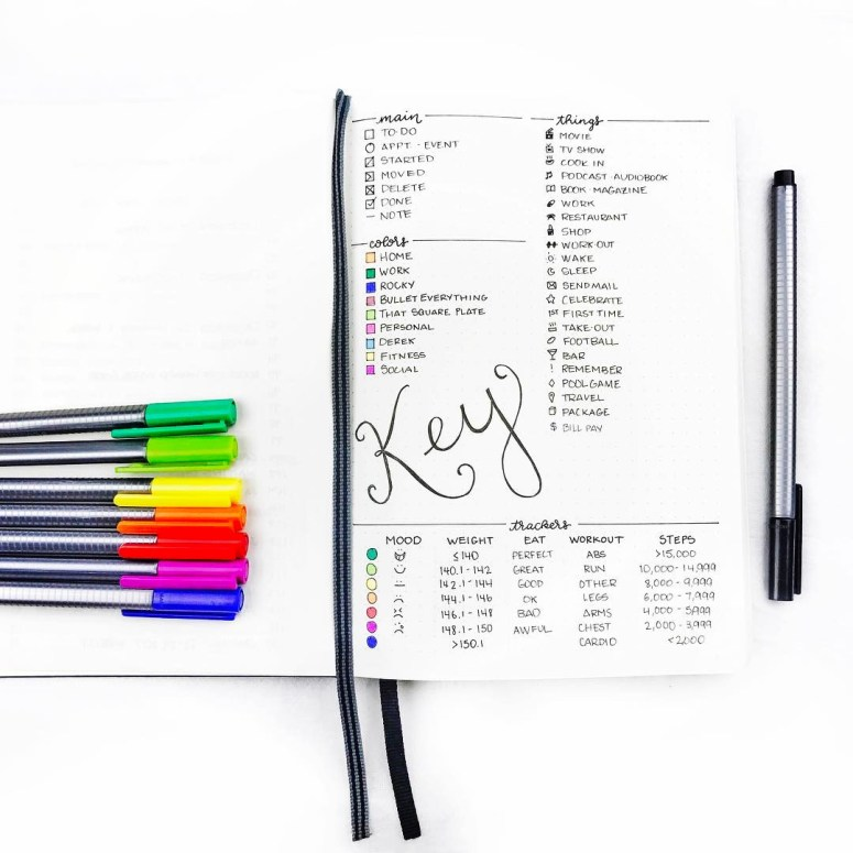 Bullet Journal Key | How to Start a Bullet Journal At Any Time - Part 2 | Zen of Planning
