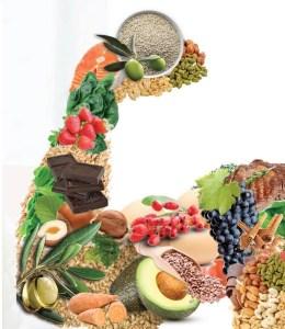 goede-voeding-voor-het lichaam