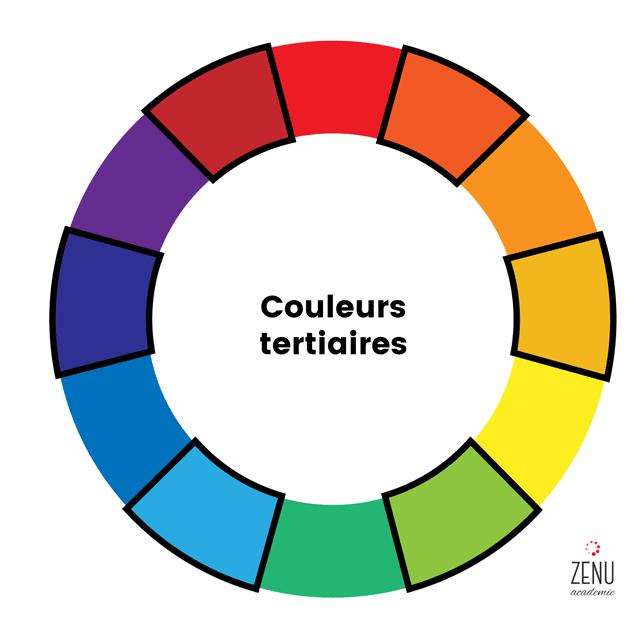 Image qui représente les 6 couleurs tertiaires