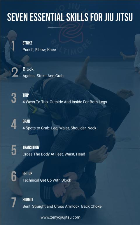 Essential Skills For Jiu Jitsu Infographic