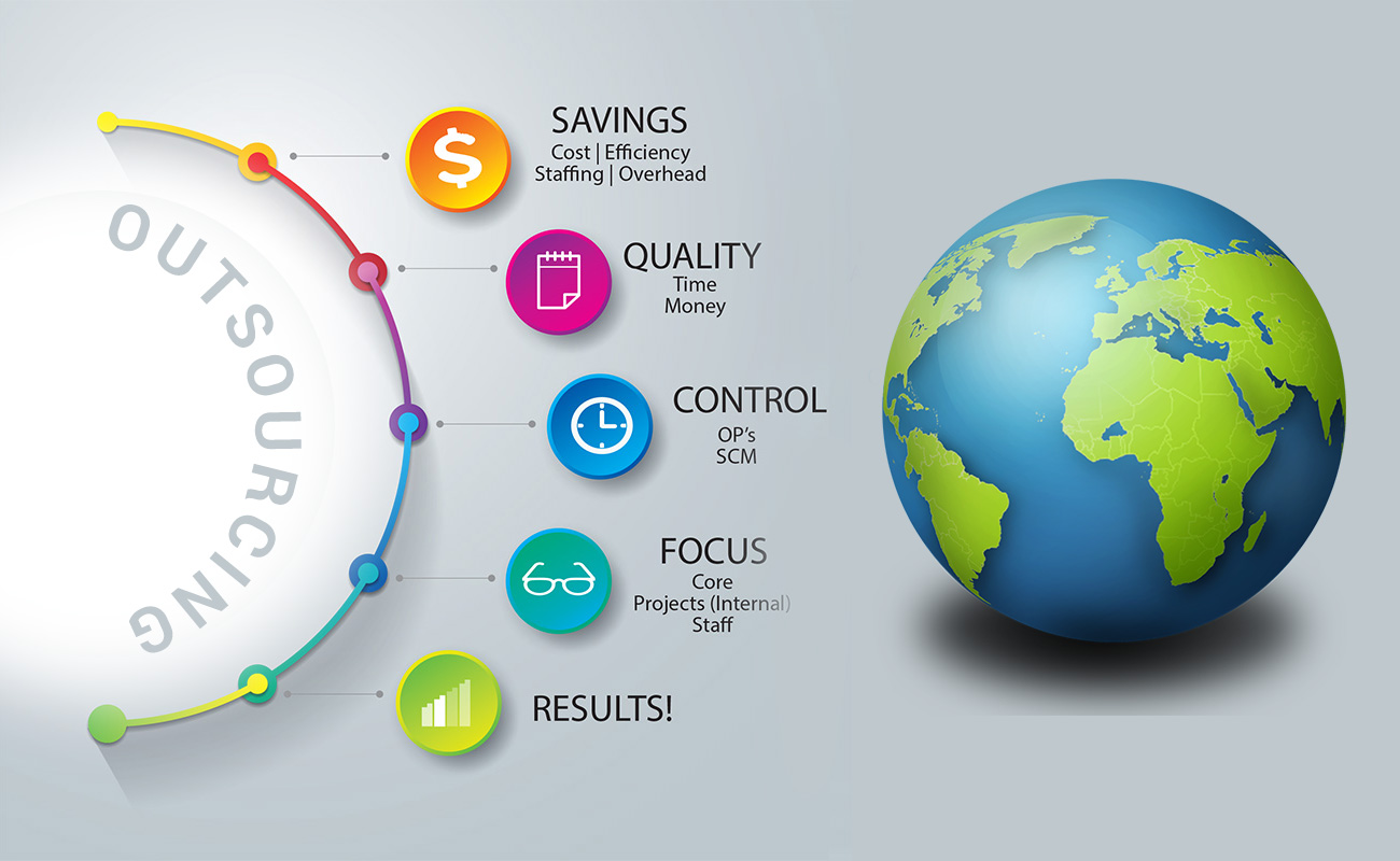 What are the benefits of IT outsourcing?