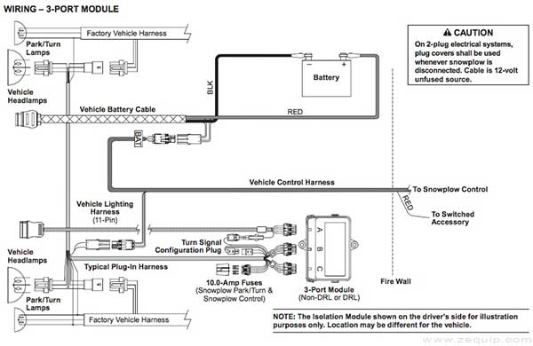 Western Plow Truck Side Wiring Kits