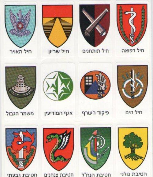Israeli Army Unit Symbols