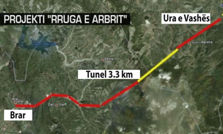 Rruga e Arbrit, 250 mln euro; Qeveria miraton propozimin