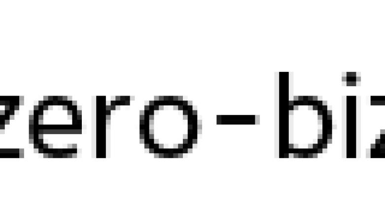 WordPress特徴フィルター