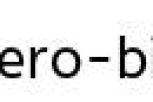 ICO 仮想通貨とは