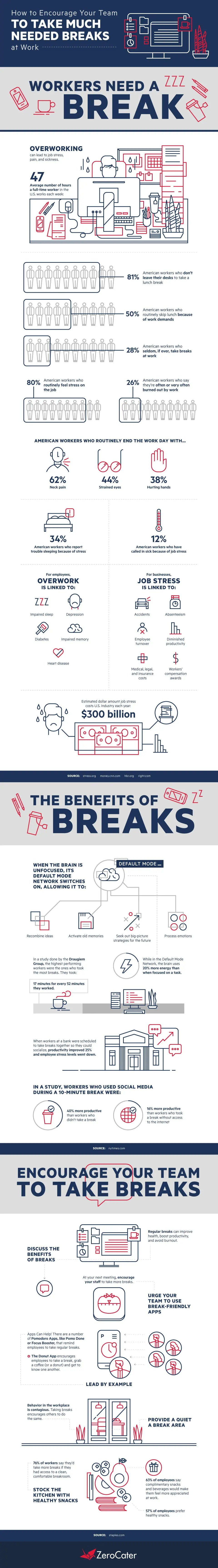 How to Encourage Your Team to Take Much Needed Breaks at Work Infographic