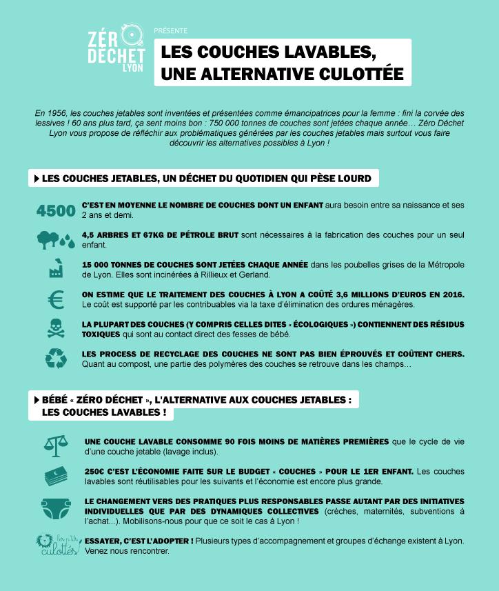 Infographie qui récapitule les points clés de l'article sur les couches lavables