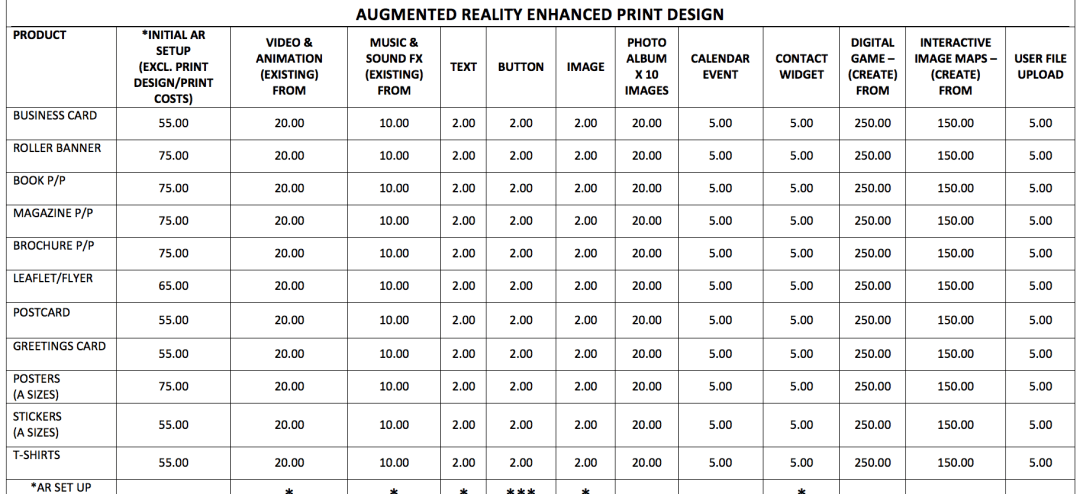 AR print design costings and Augmented Reality enhanced print design costings chart