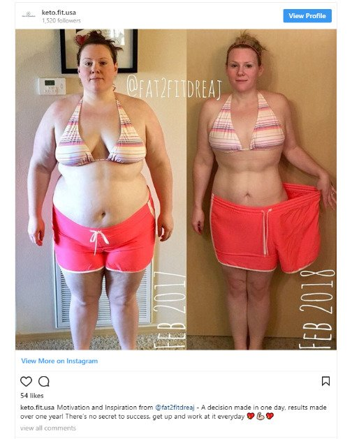 keto diet before and after pictures