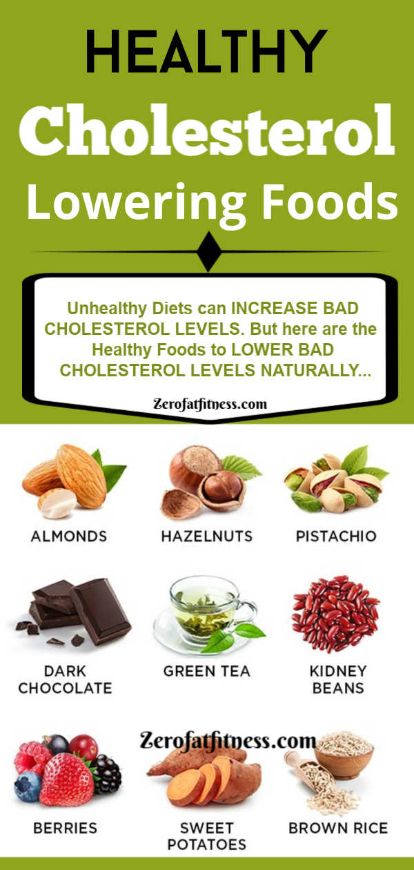 How to Lower Cholesterol Fast and Naturally in 2 Days-10 Home Remedies That Works