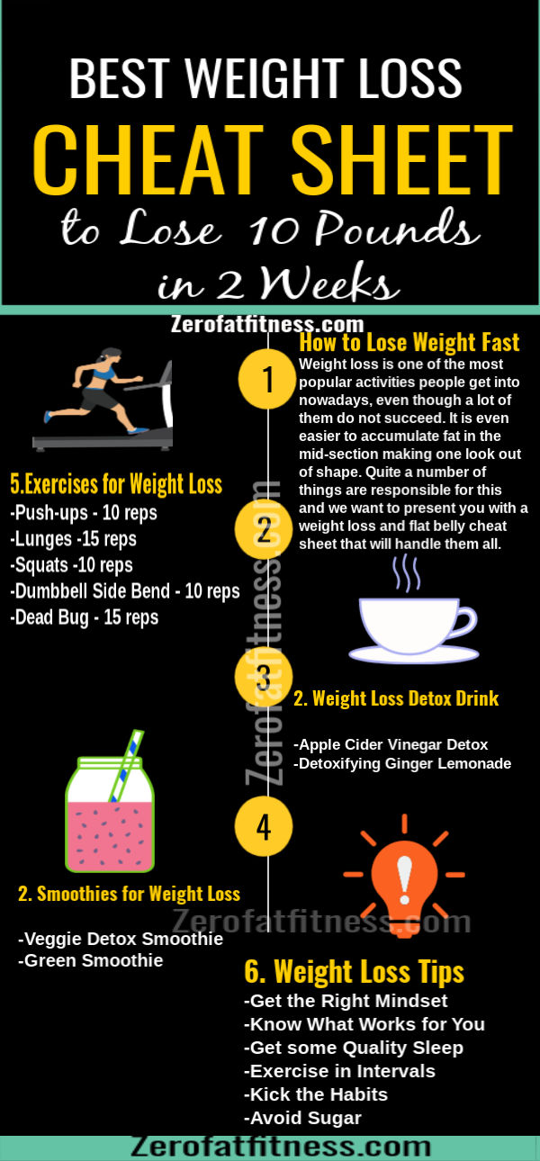 Best Weight Loss and Flat Belly Cheat Sheet to Lose 10 Pounds in 2 Weeks