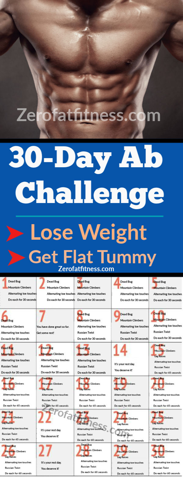 30-Day Ab Challenge for a Beginner to Lose Weight and Belly Fat in a Month- Get Flat Stomach and Six Pack at Home