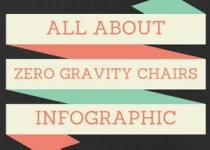 zero gravity chair infographic
