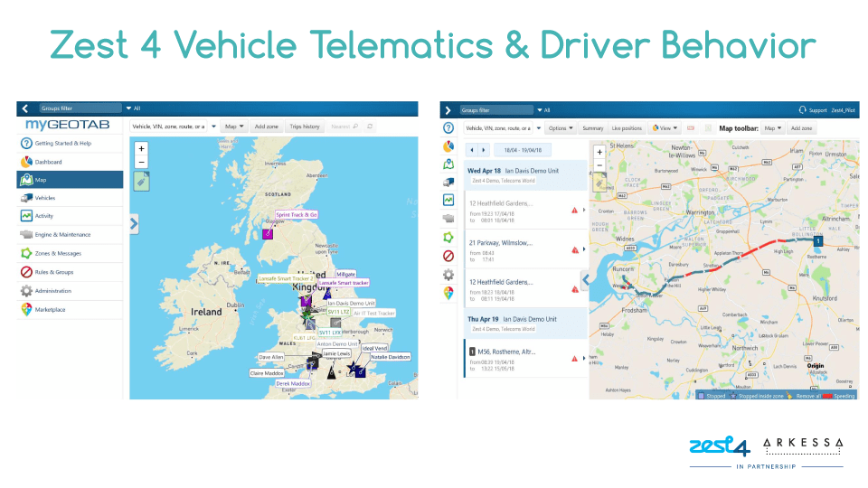 Driver Behaviour Telematics Example