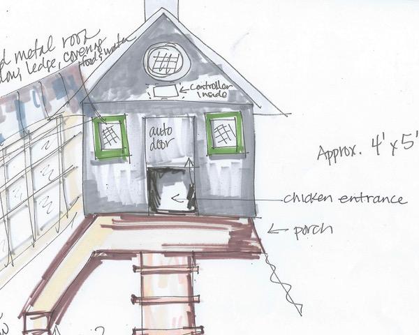 Chicken coop design sketch