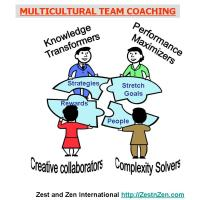 How to Develop Cultural Intelligence? Intercultural Dimensions