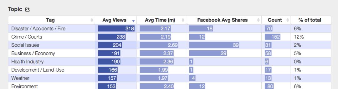 api-metrics