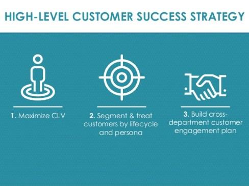 strategic customer success