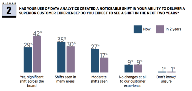 forbes_data_driven_marketing_report_1