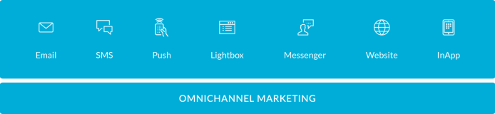 Omnichannel Marketing and platforms