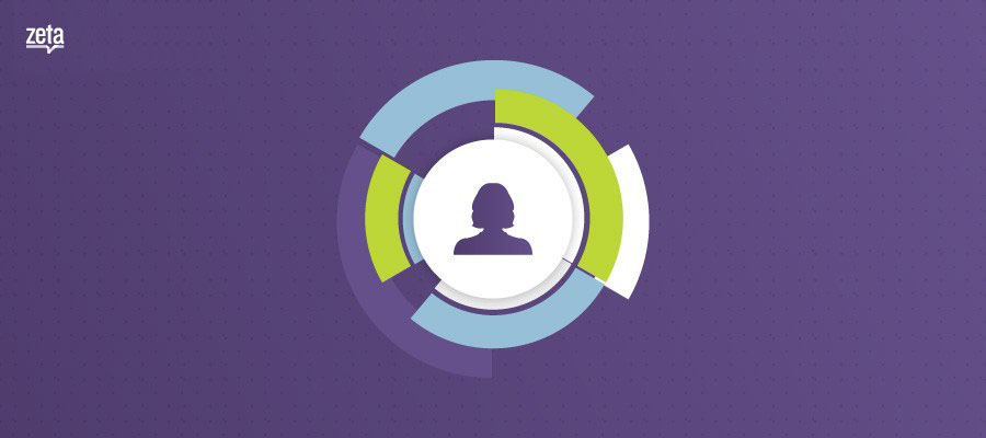 Unified View of Customers – How Advanced Marketers Do It
