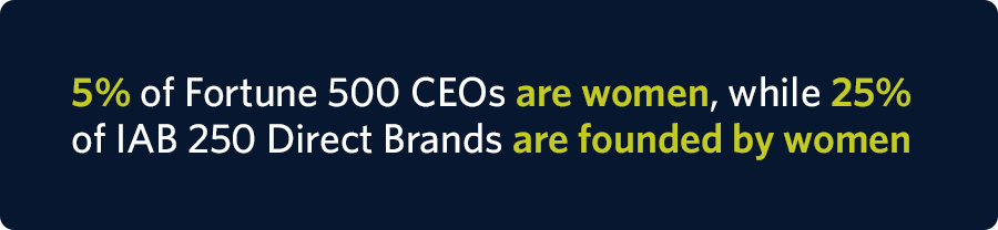 25% of IAB 250 Direct Brands are founded by women