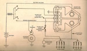 1986 C30 won't start again  Diesel Place : Chevrolet