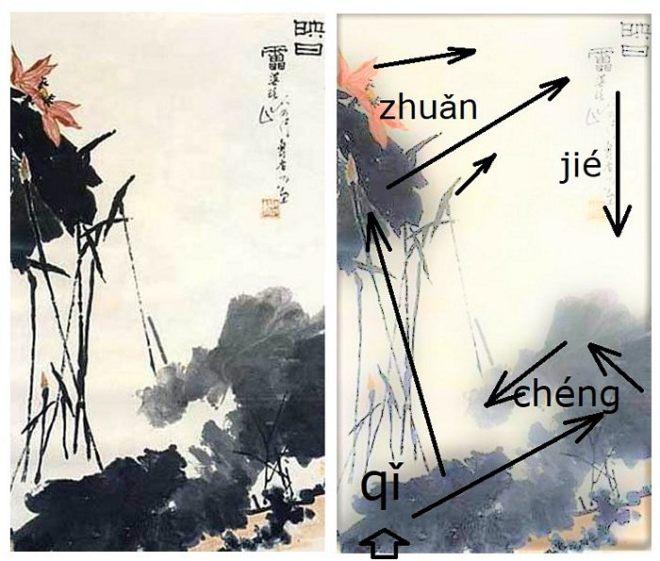 lotus painting by Pan Tianshou