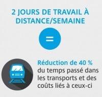 reduction-transport