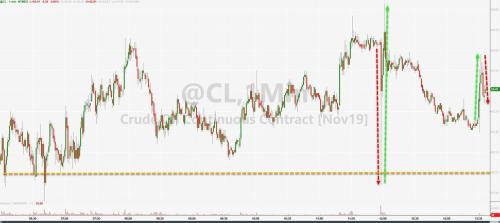 WTI Rebounds After Earlier Flash-Crash On Major Product Inventory Draws