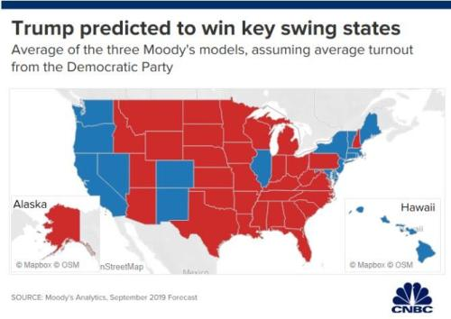 """Trump Will """"Steamroll The Competition"""" In 2020, Moody's Election Model Predicts"""