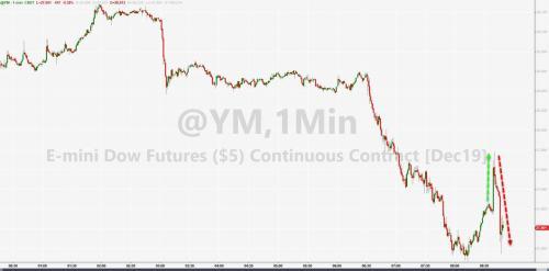 Stocks, Yuan Pump'n'Dump On Yet More Trade Deal Headlines