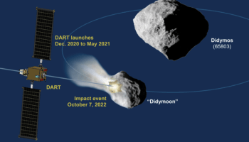 NASA monitors asteroid that could cause chaos on Earth in