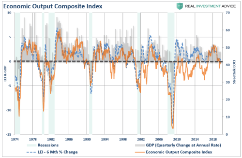 """""""This Is Nuts!"""" - High Valuations, Fed Hopes, & Over-Hyped Trade Deals"""