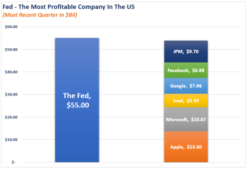 Corporate Profits Are Worse Than You Think