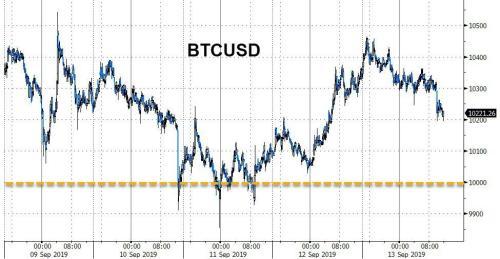 Stocks Soar Near Record Highs Despite Bond Bloodbath, Momo Meltdown