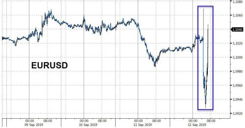 Draghi Shoots A Dud - Euro, Bunds Reverse All ECB Moves