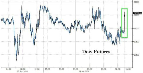 Crude Crashes Over 10% After OPEC+ Meeting Delays 20