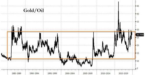 "Soaring Investor ""Greed"" Sends Dow To New Record High Despite Momo Massacre"