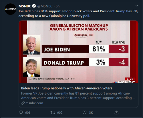 MSNBC Suggests Trump Has Just 3% Support Among Blacks: Here's How They Got That Result
