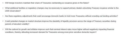 TBAC видит «идеальный шторм» на рынке облигаций, предупреждает, что новый долг может ухудшить «функционирование рынка» 5